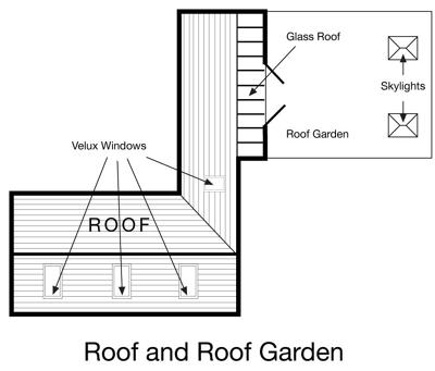 Roof and roof garden