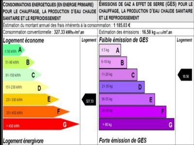 Energy category E